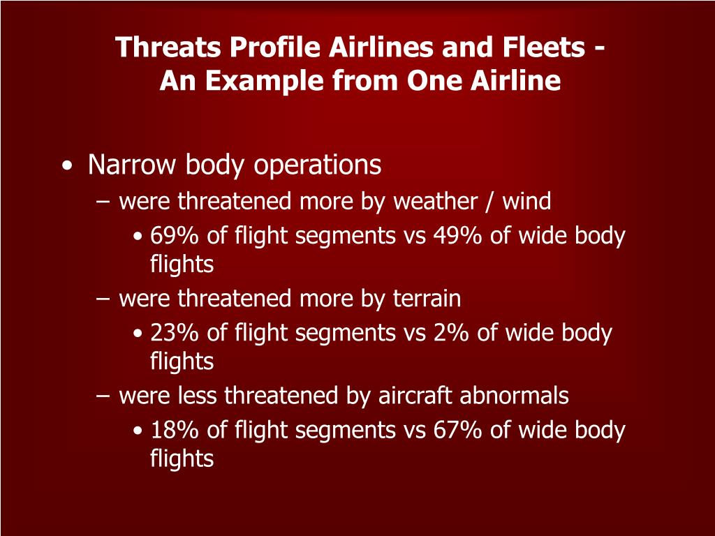 Threats Profile Airlines and Fleets -
