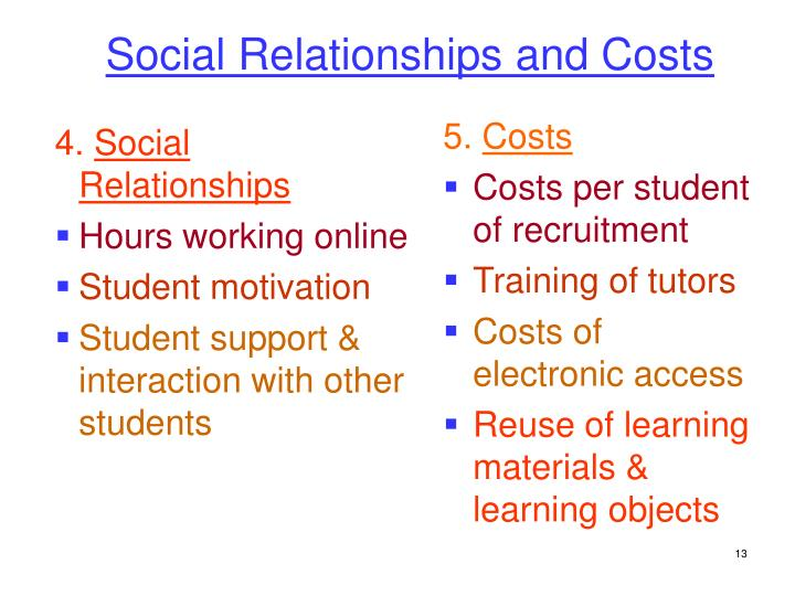 Social Relationships and Costs