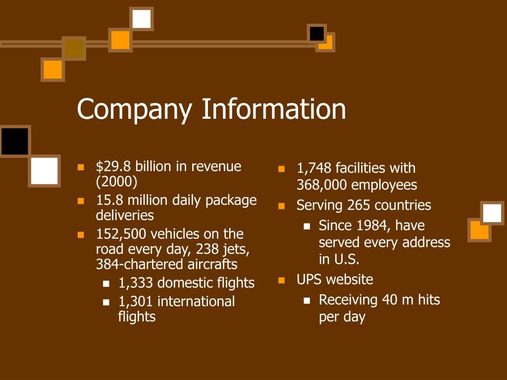 $29.8 billion in revenue (2000)