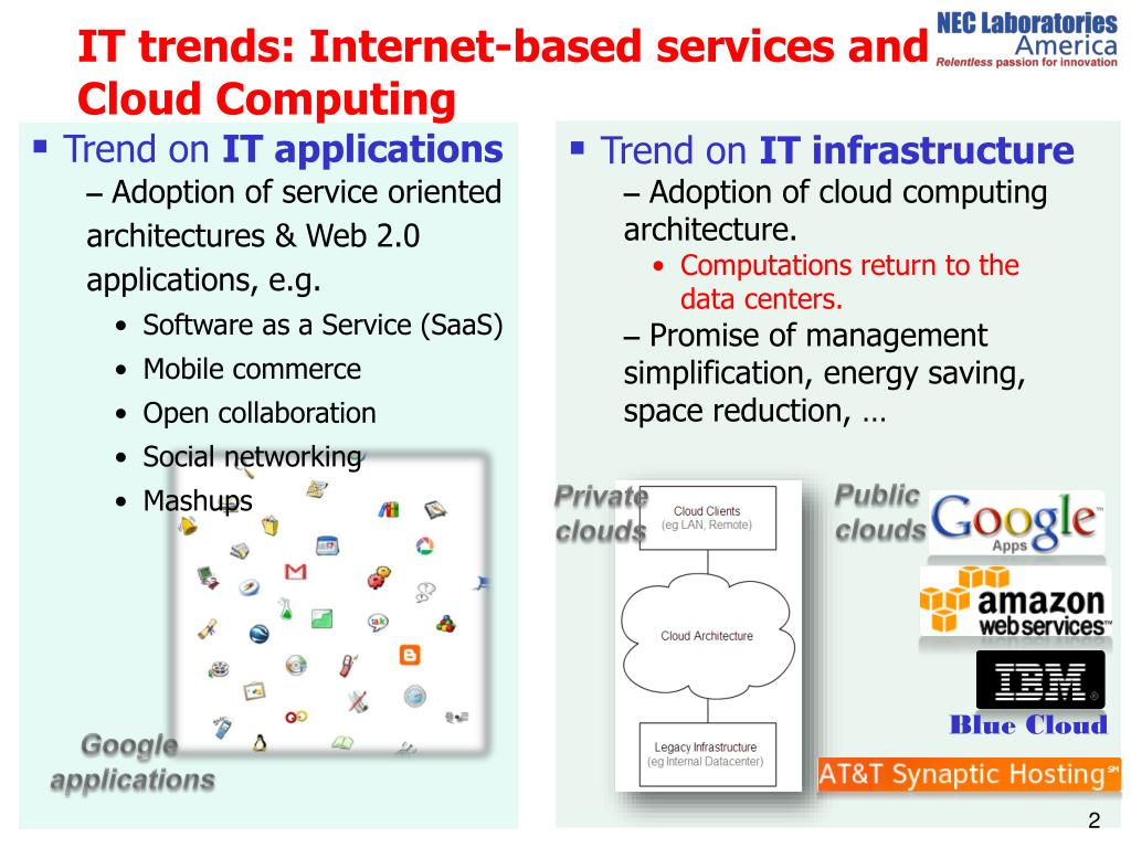 IT trends: Internet-based services and Cloud Computing