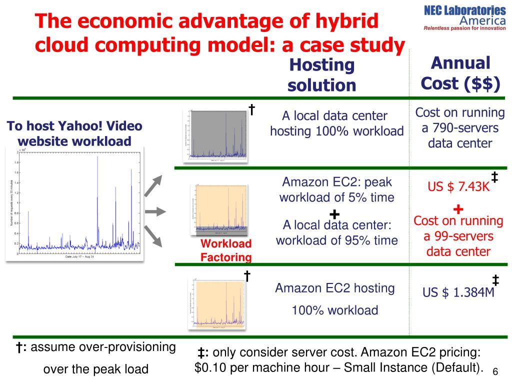 The economic advantage of hybrid cloud computing model: a case study