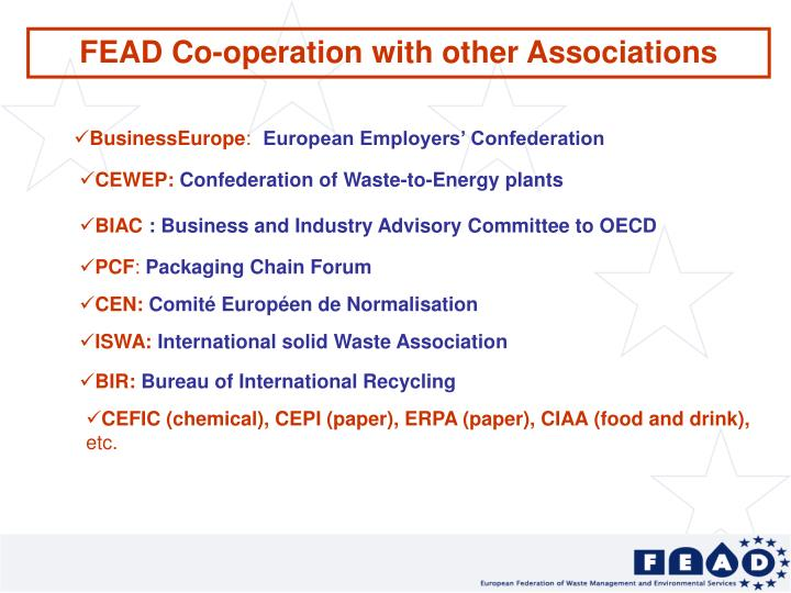 FEAD Co-operation with other Associations