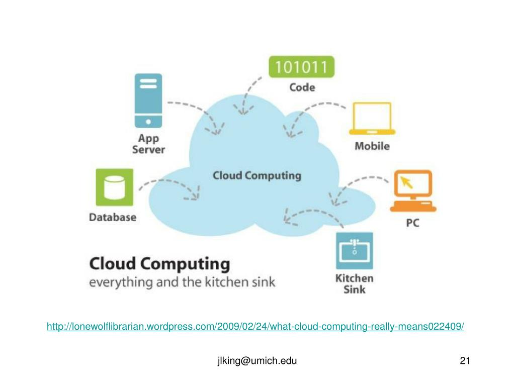 http://lonewolflibrarian.wordpress.com/2009/02/24/what-cloud-computing-really-means022409/