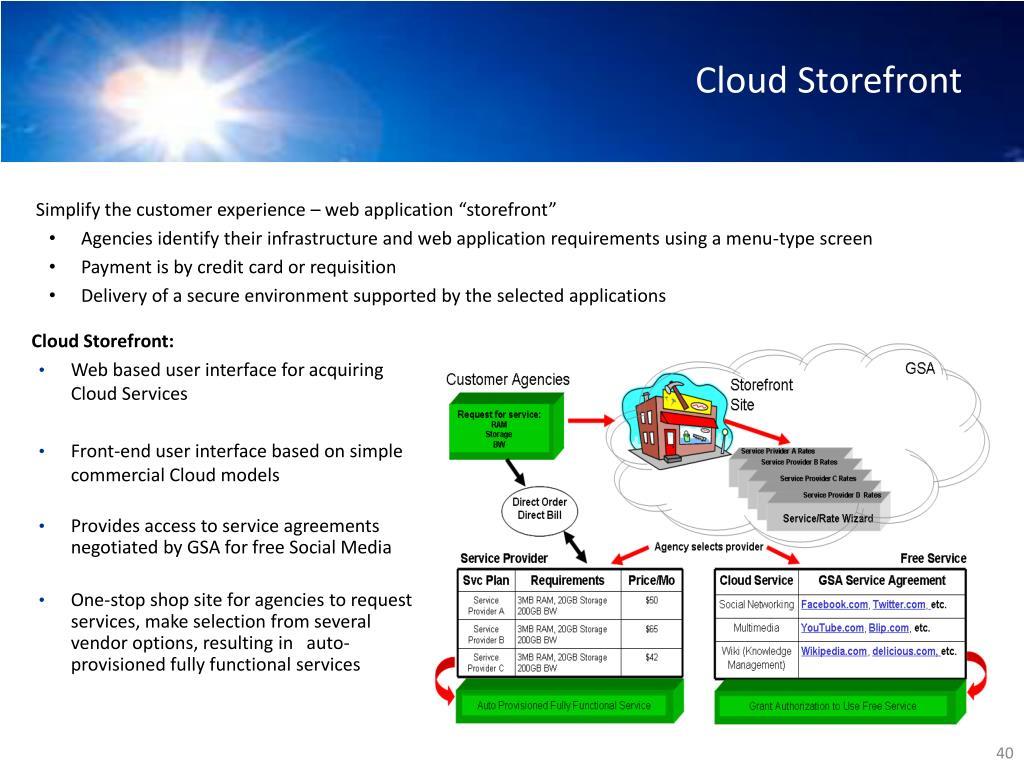Cloud Storefront