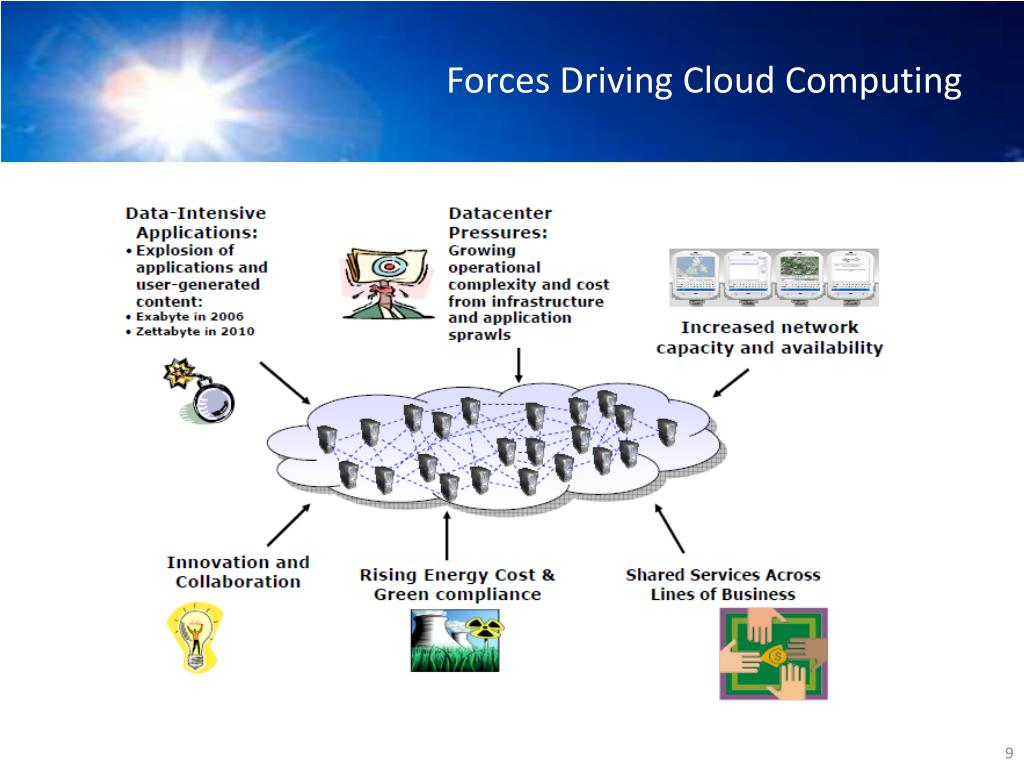 Forces Driving Cloud Computing