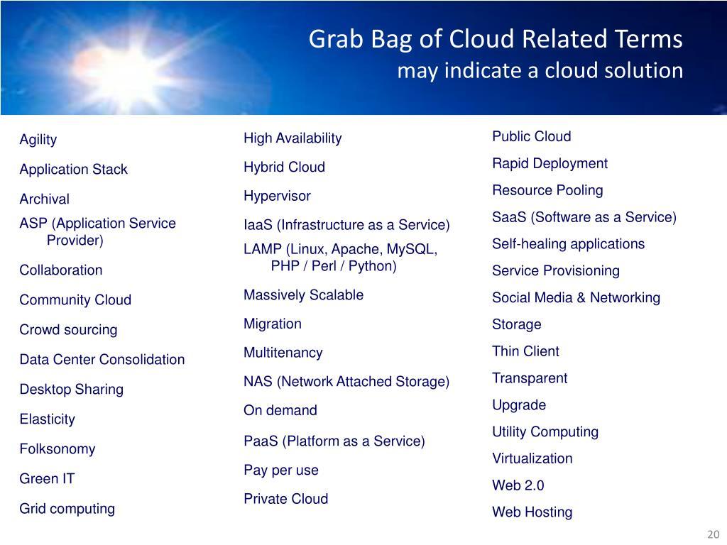 Grab Bag of Cloud Related Terms