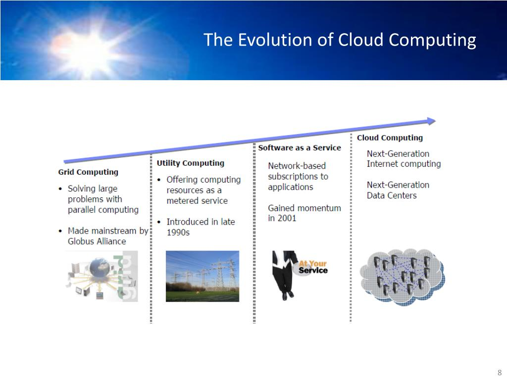 The Evolution of Cloud Computing