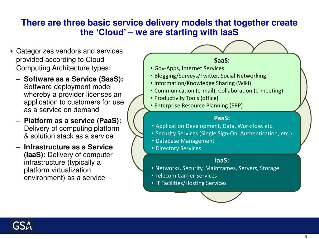 There are three basic service delivery models that together create the 'Cloud' – we are starting with IaaS
