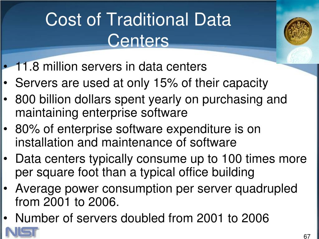 Cost of Traditional Data Centers