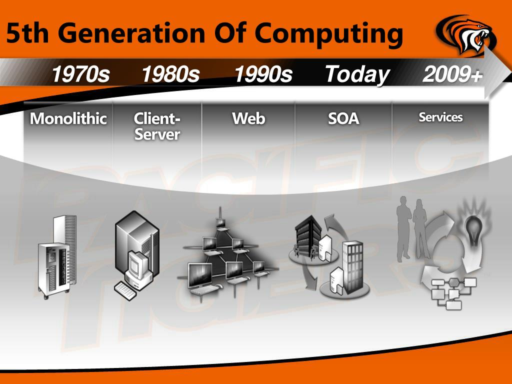 5th Generation Of Computing