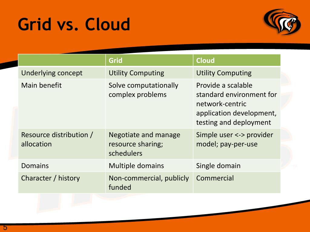 Grid vs. Cloud