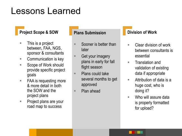 lessons learned template powerpoint 28 images lessons