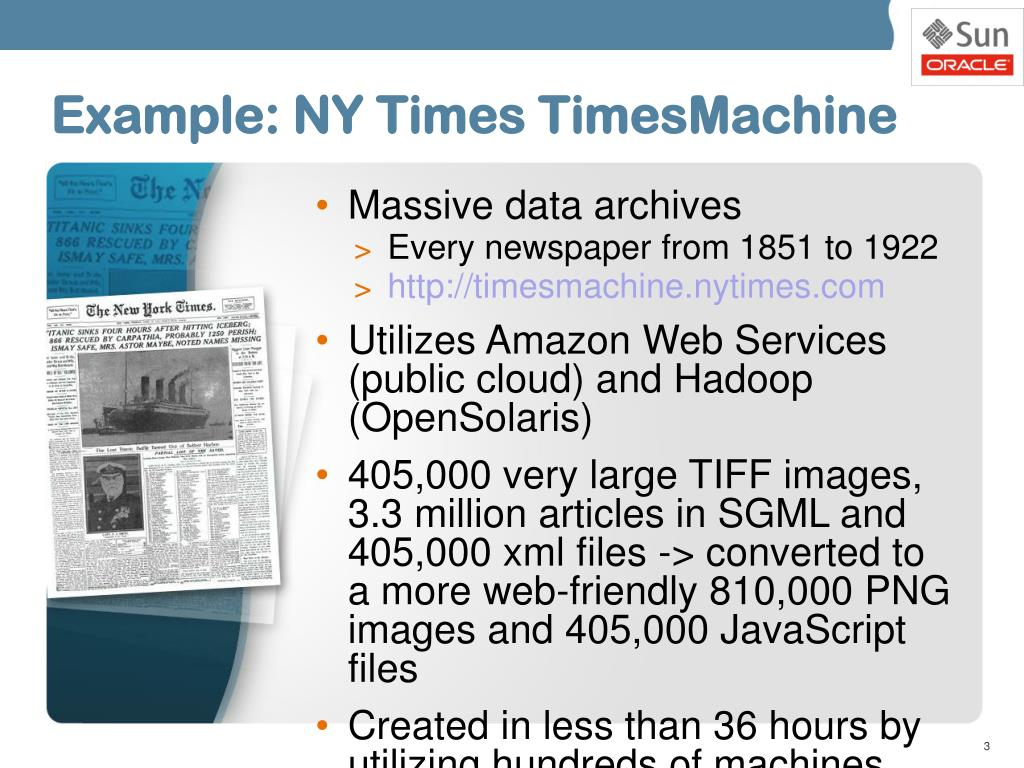 Example: NY Times TimesMachine