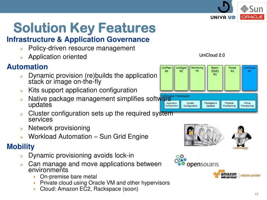 Solution Key Features