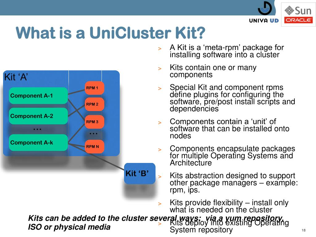 What is a UniCluster Kit?