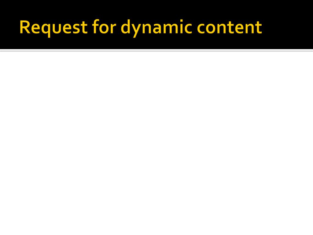 Request for dynamic content