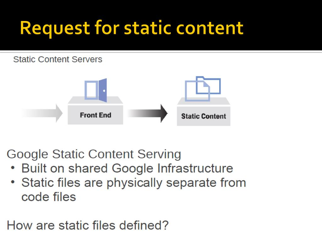 Request for static content