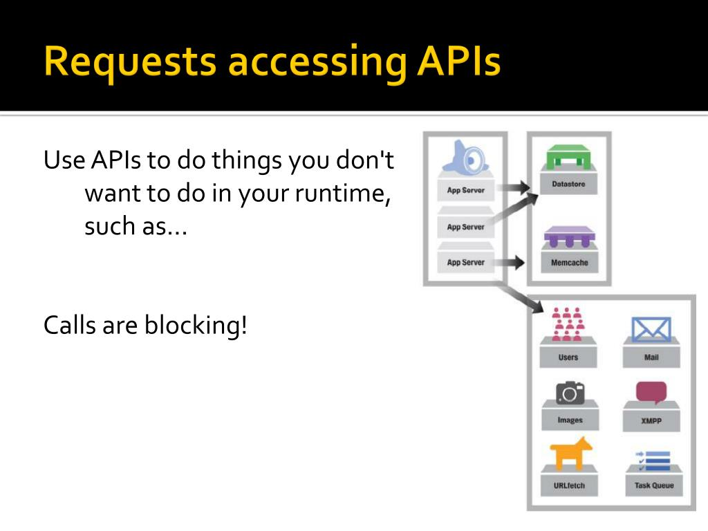 Use APIs to do things you don't want to do in your runtime, such as...