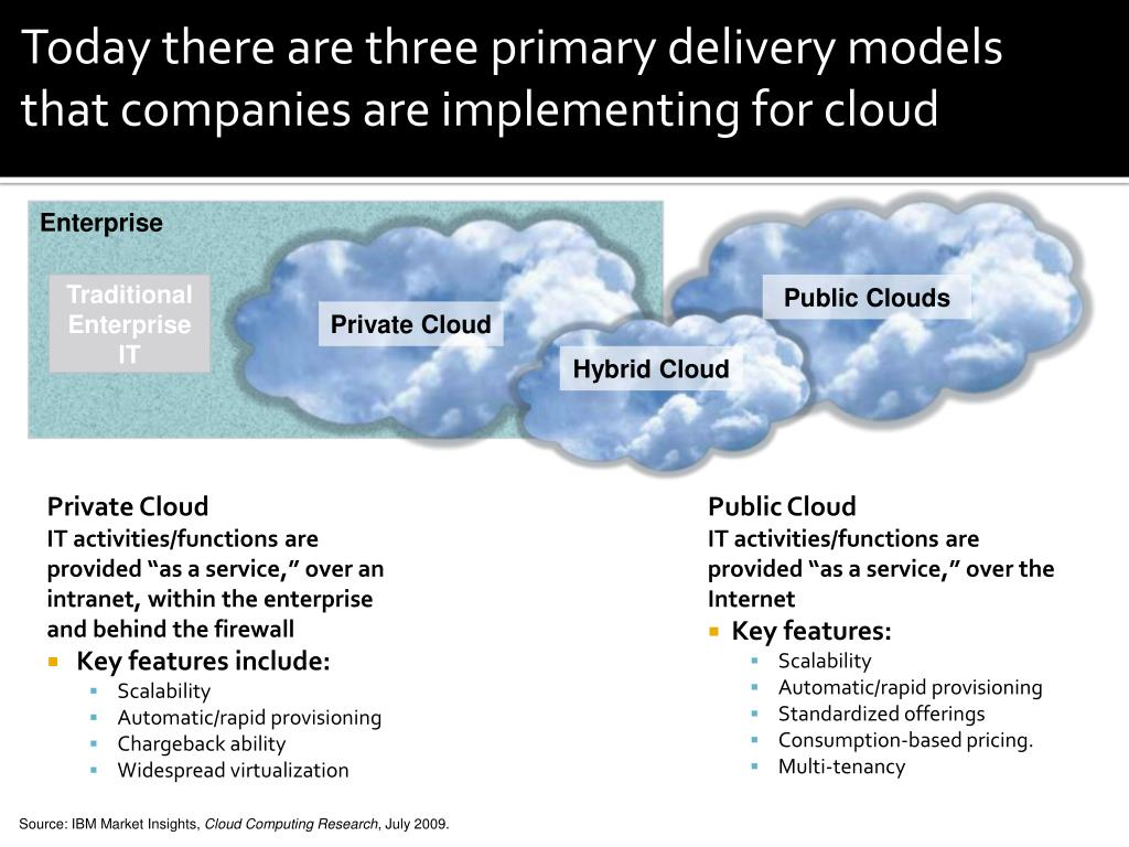 Today there are three primary delivery models that companies are implementing for cloud