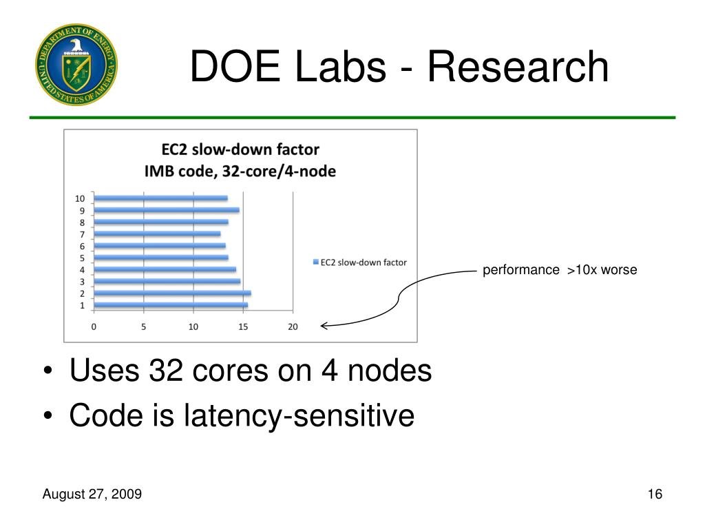 DOE Labs - Research