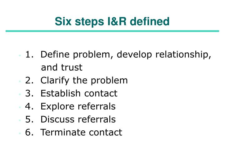 Six steps I&R defined