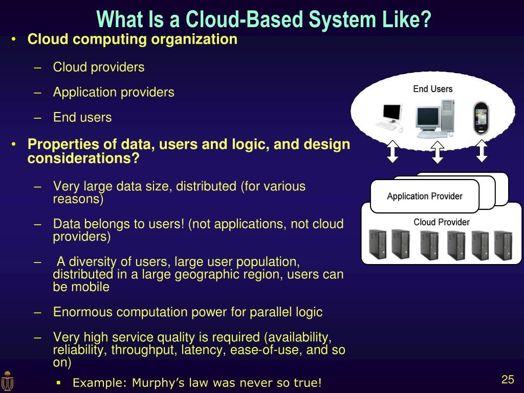 Cloud computing organization