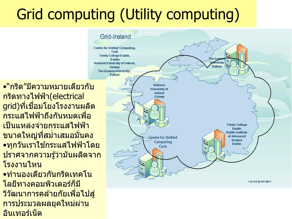 Grid computing (Utility computing)