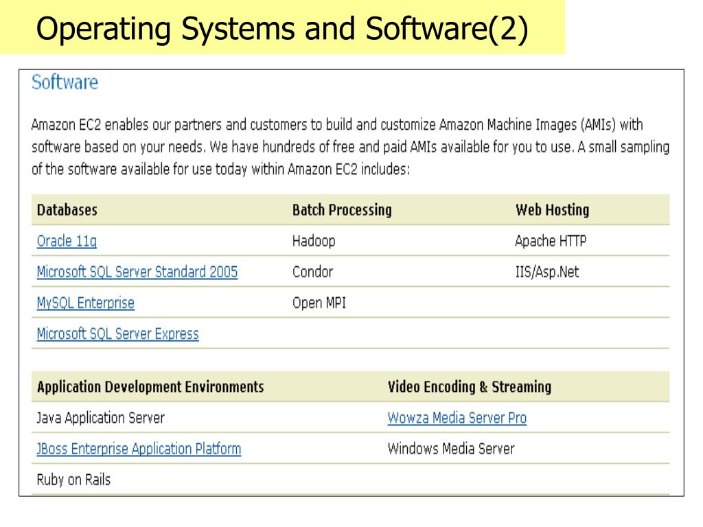 Operating Systems and Software(2)