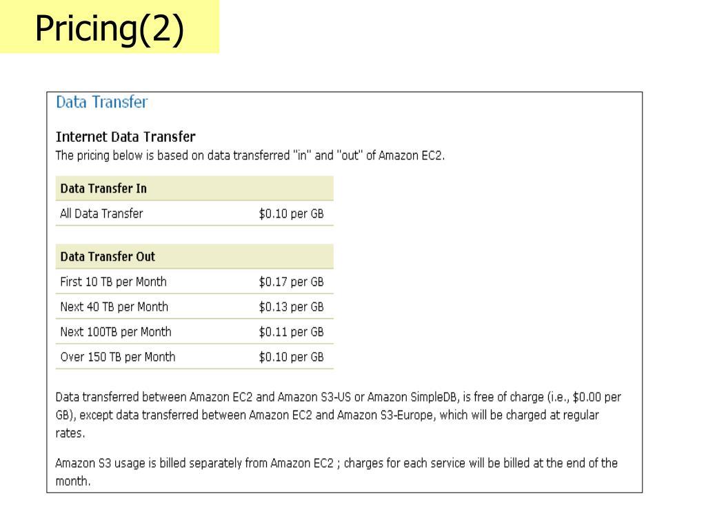 Pricing(2)