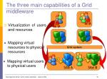 the three main capabilities of a grid middleware