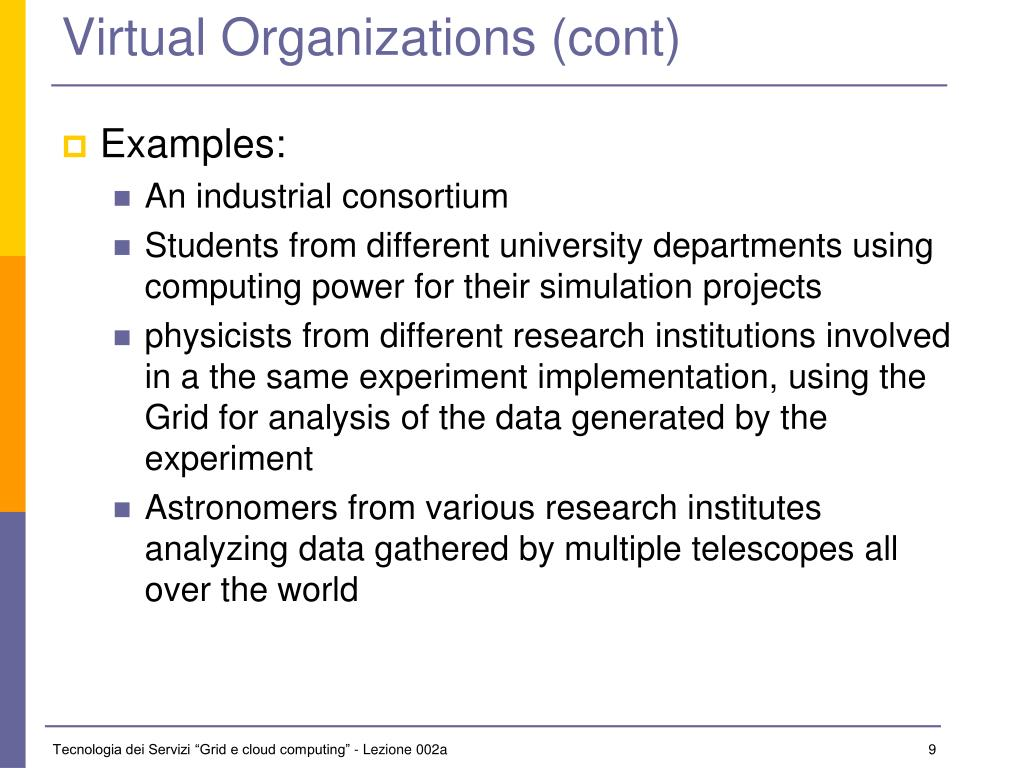 Virtual Organizations (cont)