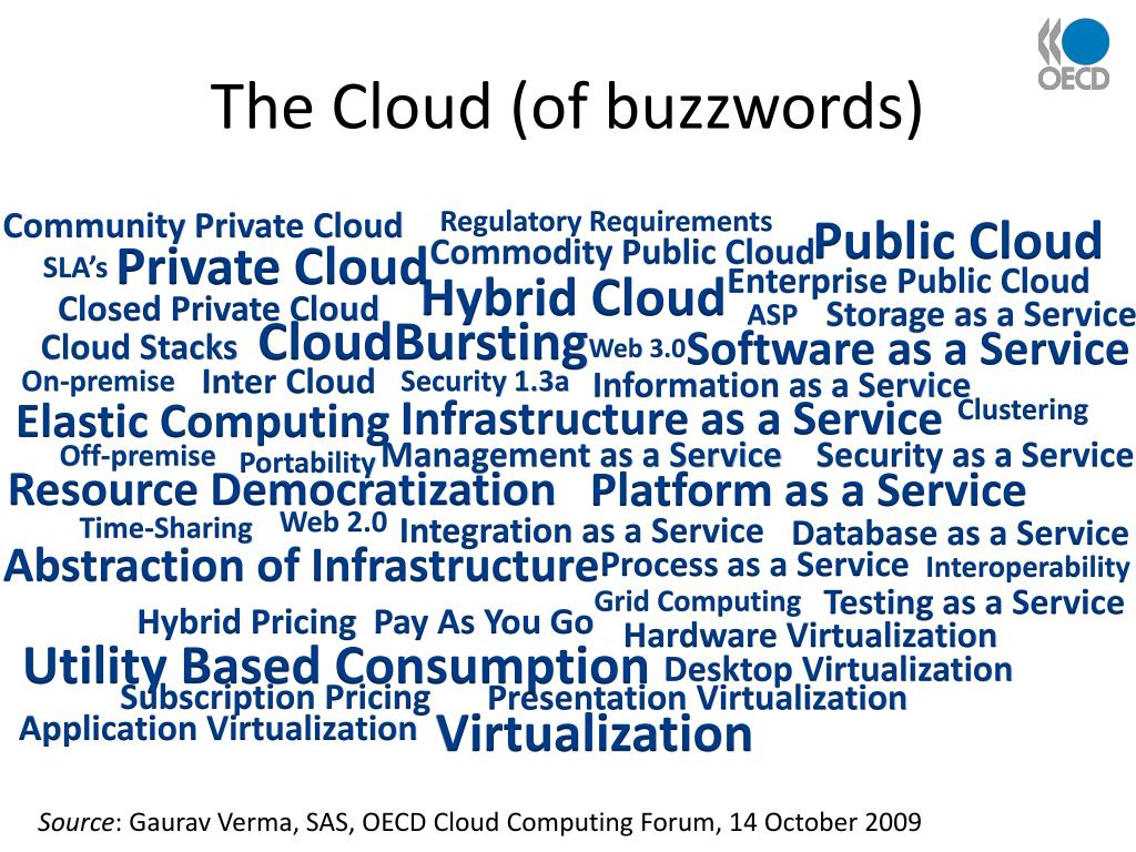 The Cloud (of buzzwords)