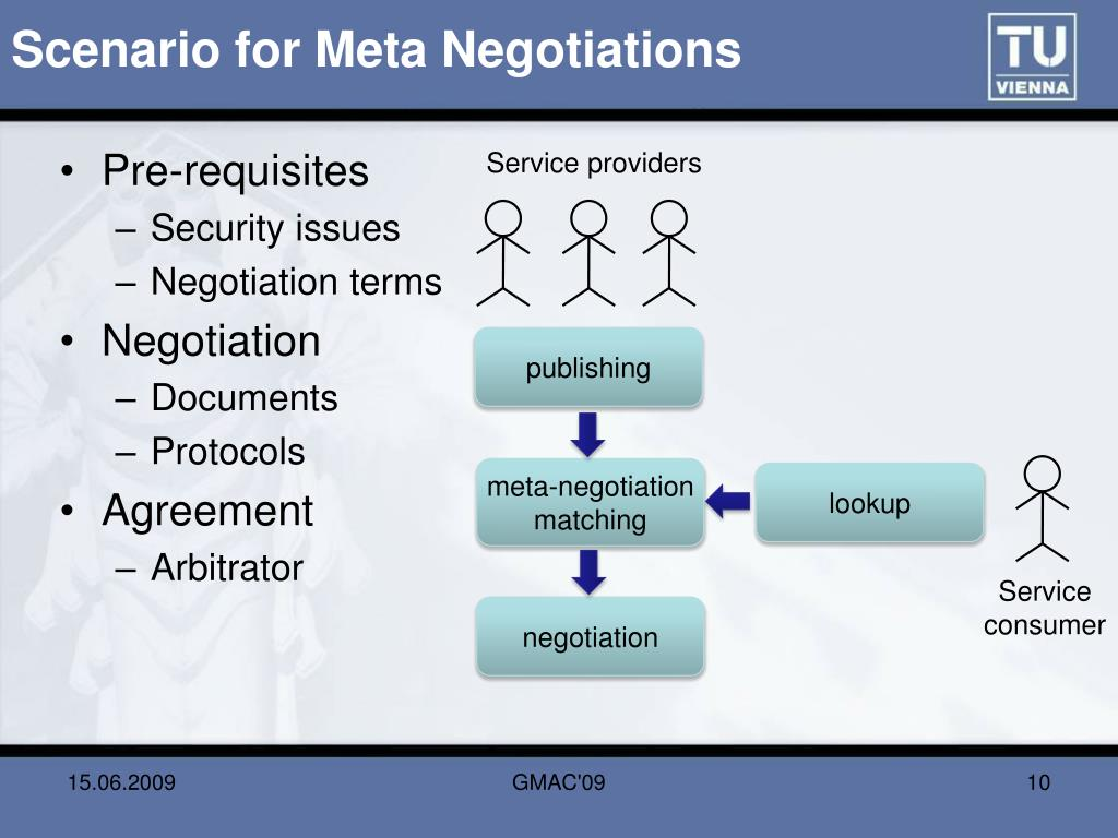 Scenario for Meta Negotiations