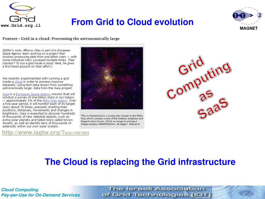 From Grid to Cloud evolution