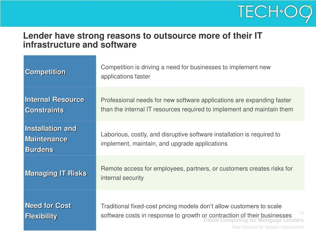 Lender have strong reasons to outsource more of their IT infrastructure and software