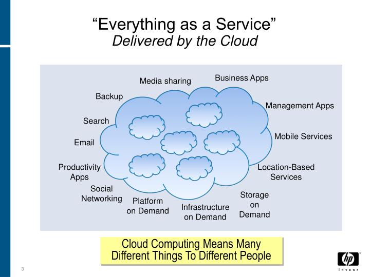 Everything as a service delivered by the cloud