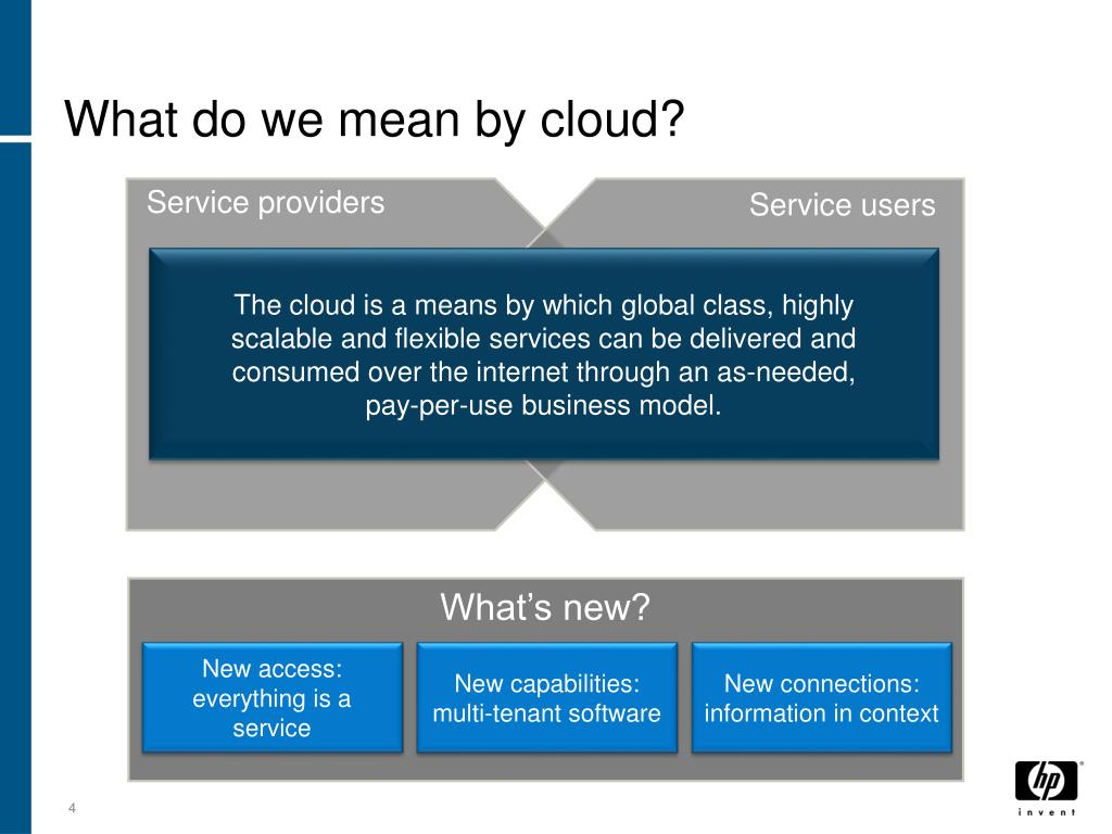 What do we mean by cloud?