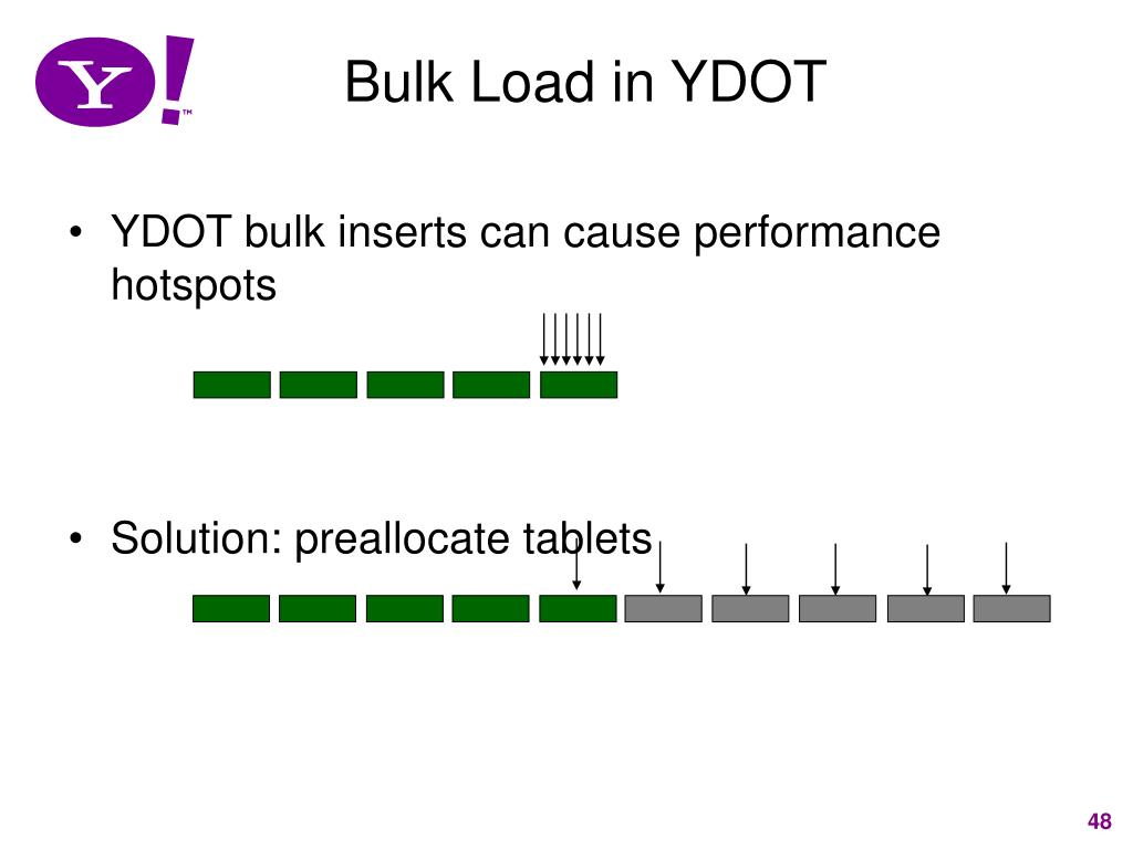 Bulk Load in YDOT