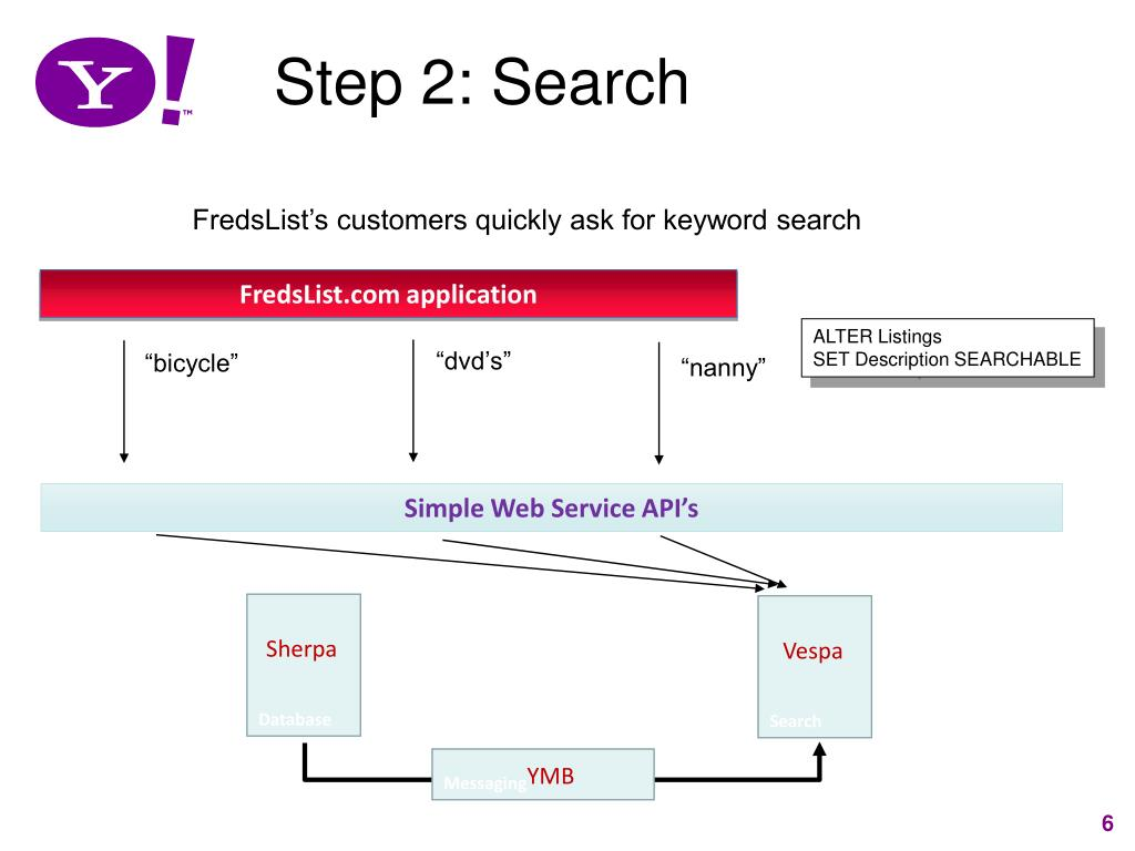Step 2: Search