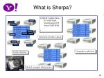 what is sherpa