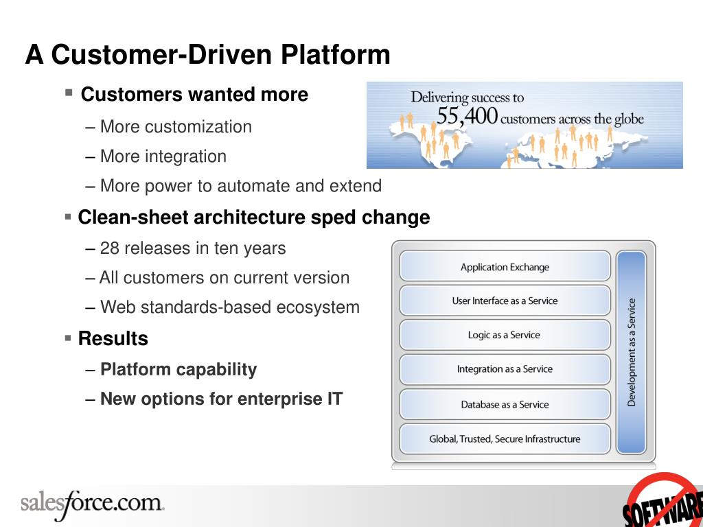 A Customer-Driven Platform