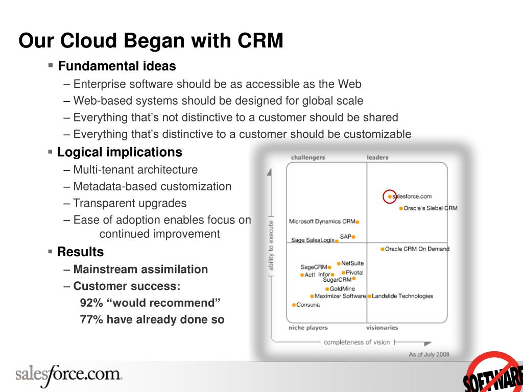 Our Cloud Began with CRM