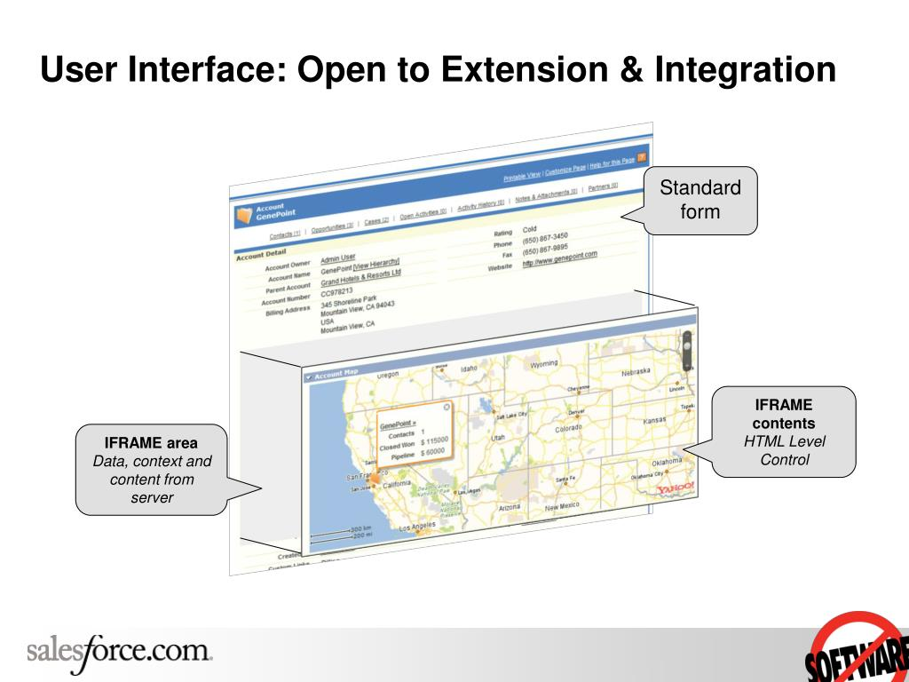 User Interface: Open to Extension & Integration