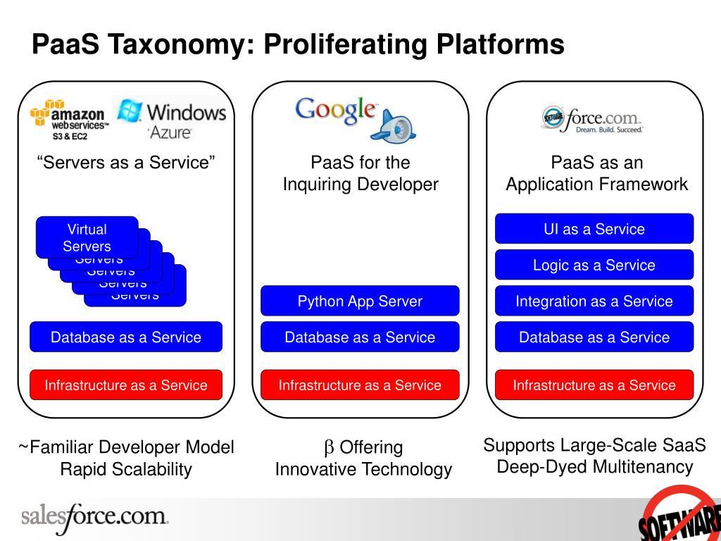 PaaS Taxonomy: Proliferating Platforms