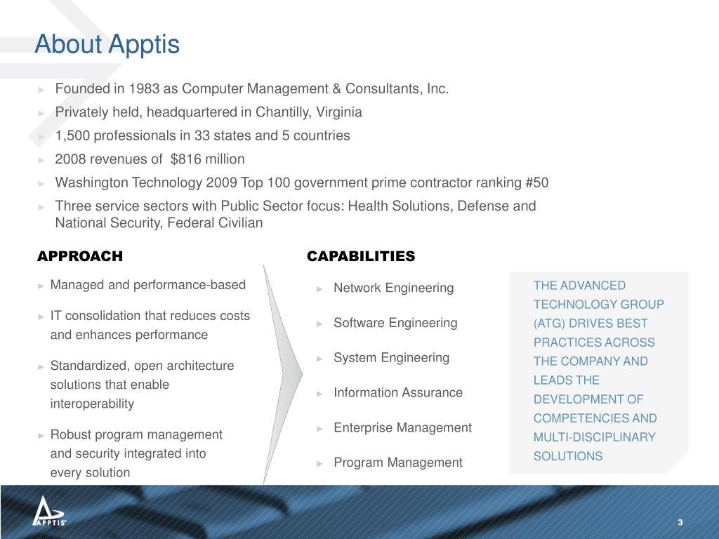 About Apptis