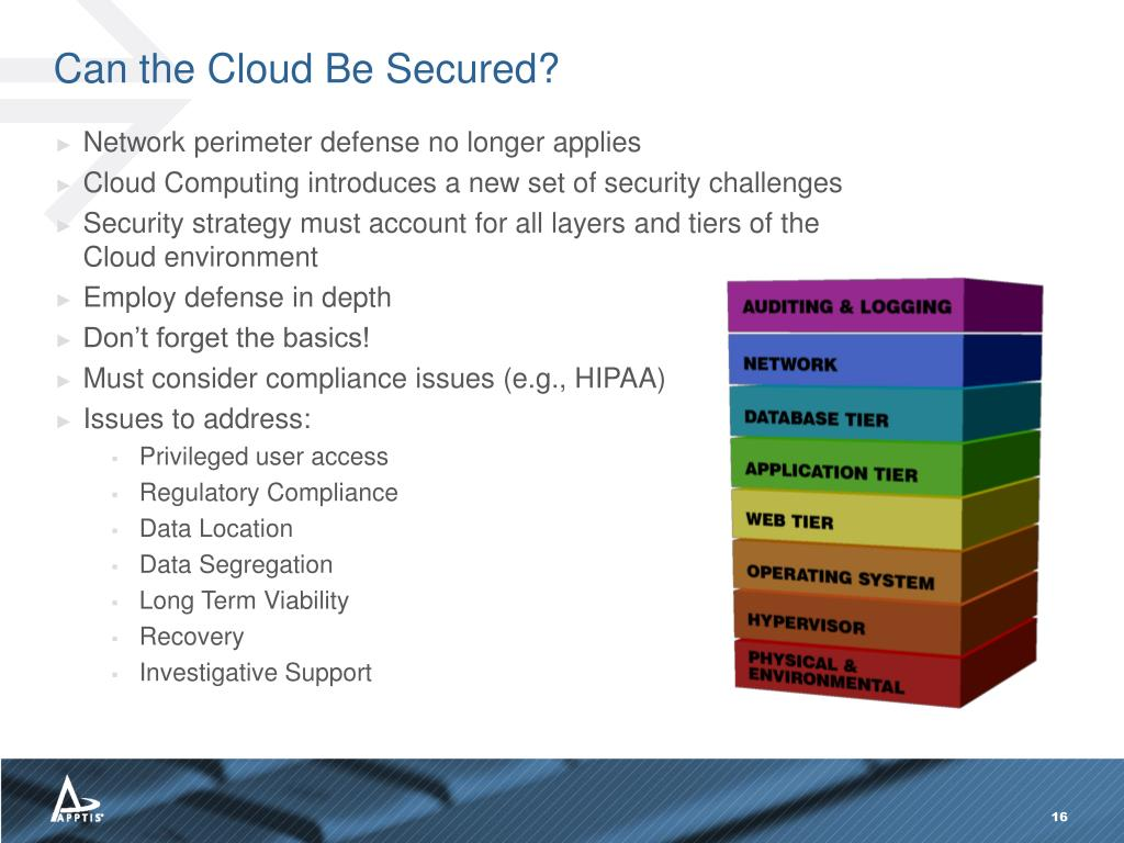 Can the Cloud Be Secured?