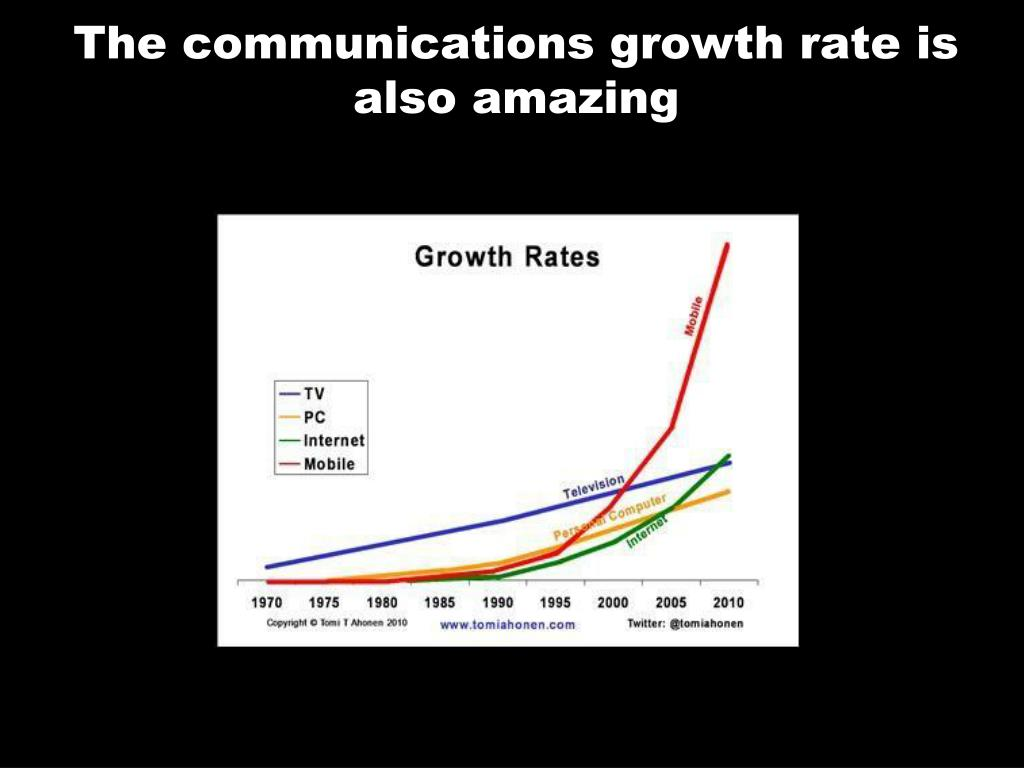 The communications growth rate is also amazing