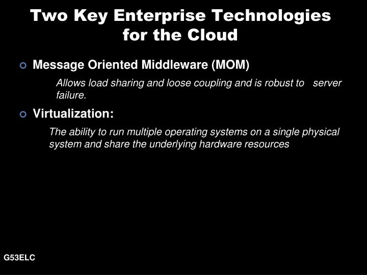 Two key enterprise technologies for the cloud