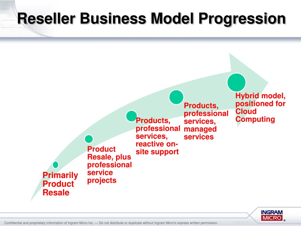 Reseller Business Model Progression