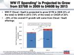 ww it spending 1 is projected to grow from 376b in 2009 to 460b by 2013
